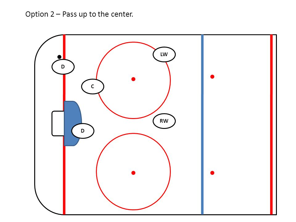 Option 2 – Pass up to the center.
