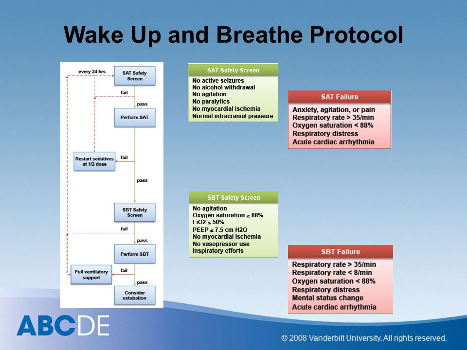 Wake Up and Breathe Protocol