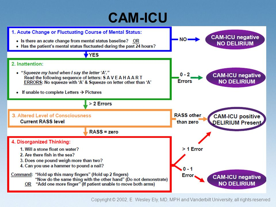 CAM-ICU Assessing for delirium is a two-step process.
