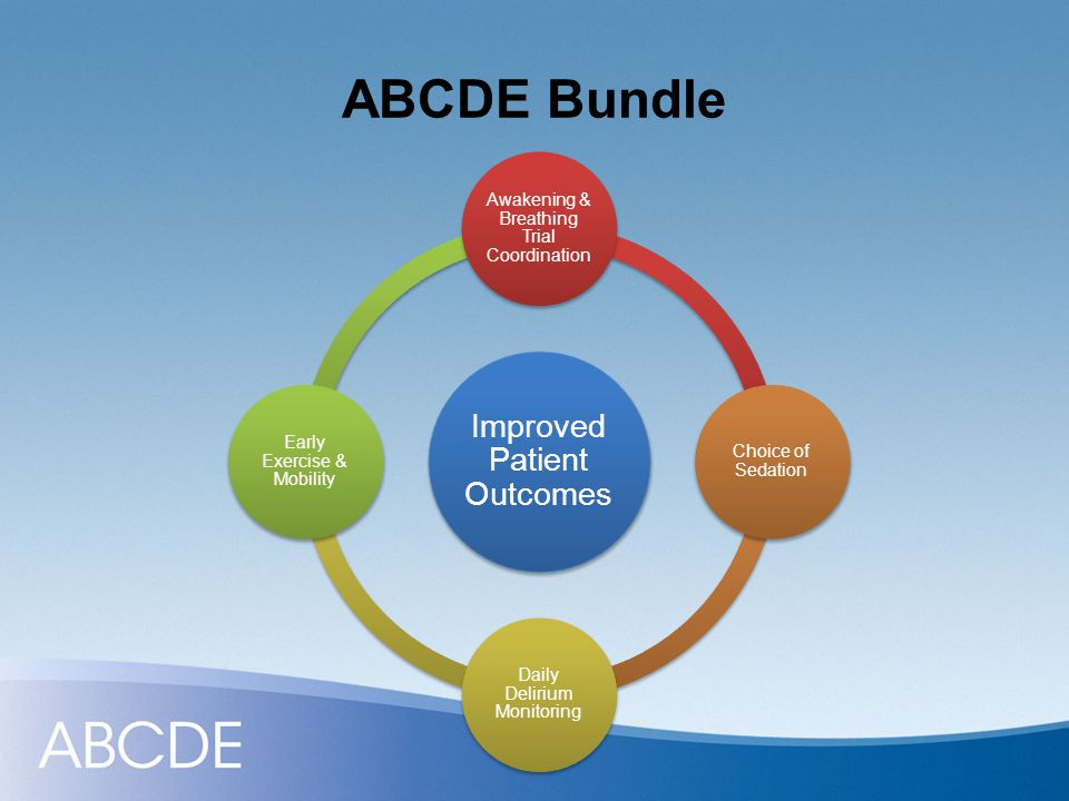 ABCDE Bundle Improved Patient Outcomes