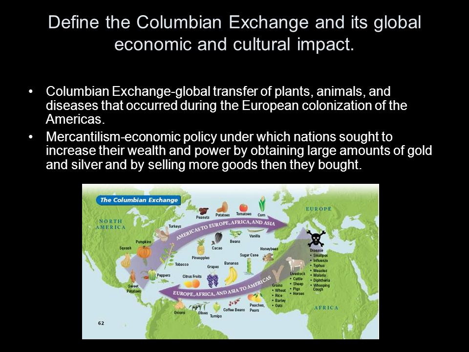 Define the Columbian Exchange and its global economic and cultural impact.