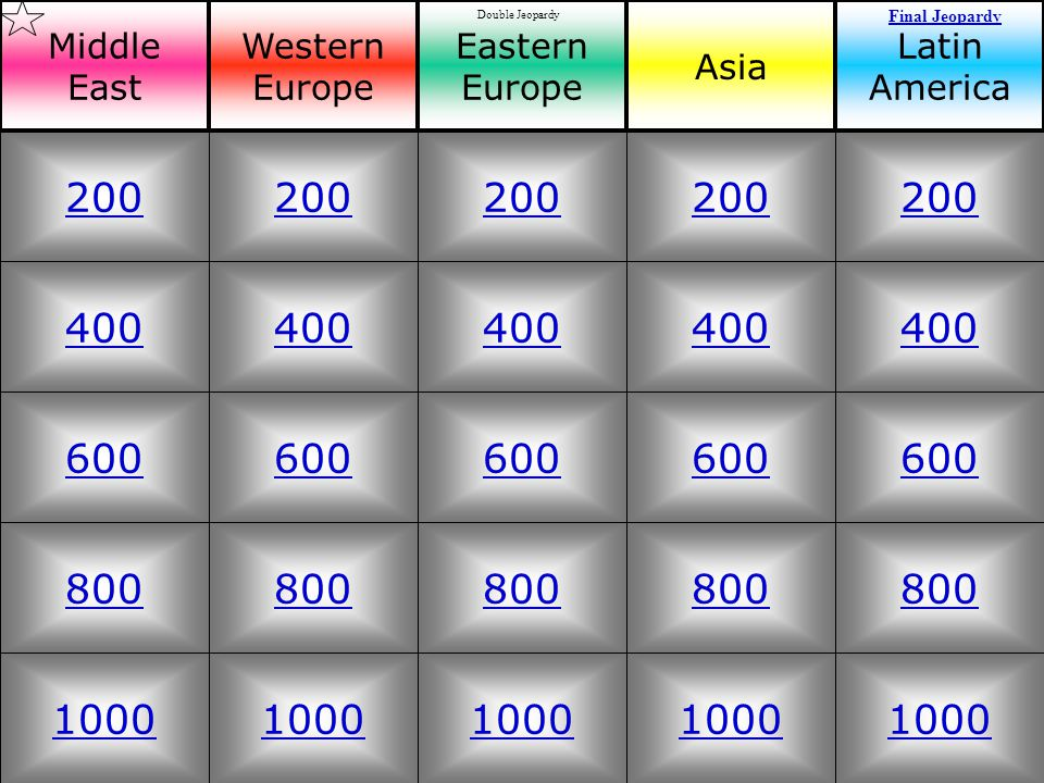 Middle East Double Jeopardy. Western Europe. Eastern Europe. Asia. Latin America. Final Jeopardy.