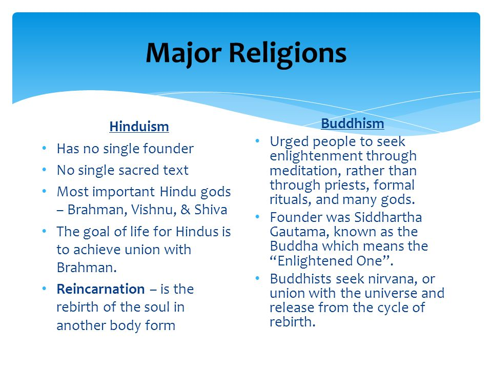 Major Religions Hinduism Has no single founder No single sacred text