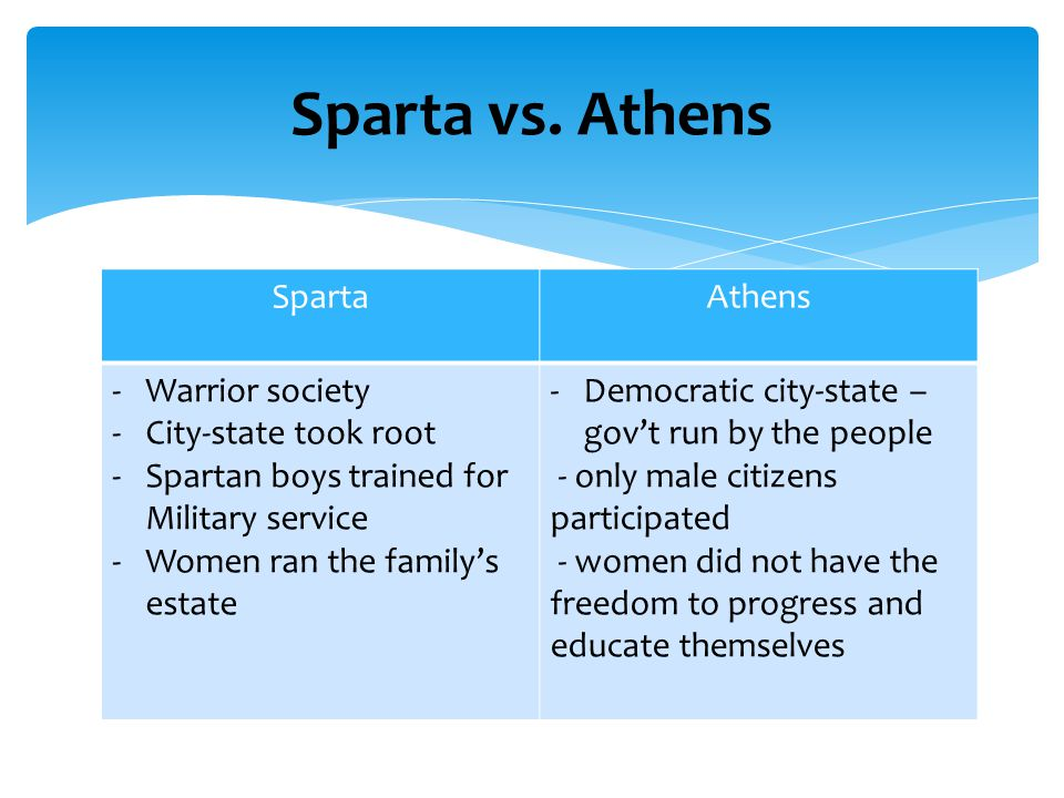 Sparta vs. Athens Sparta Athens Warrior society City-state took root