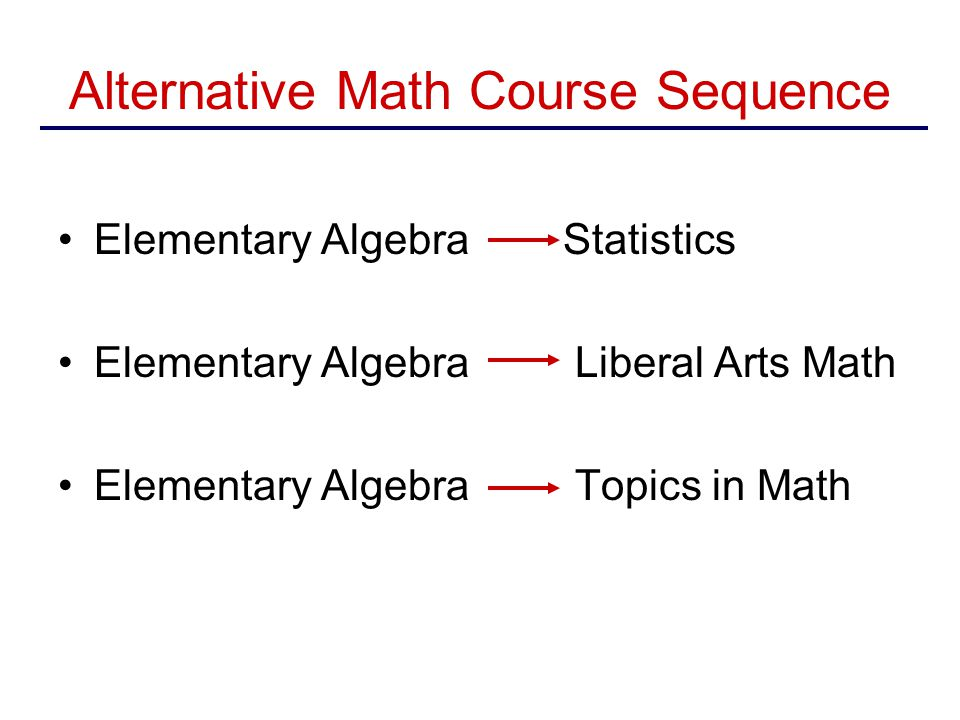Alternative Math Course Sequence