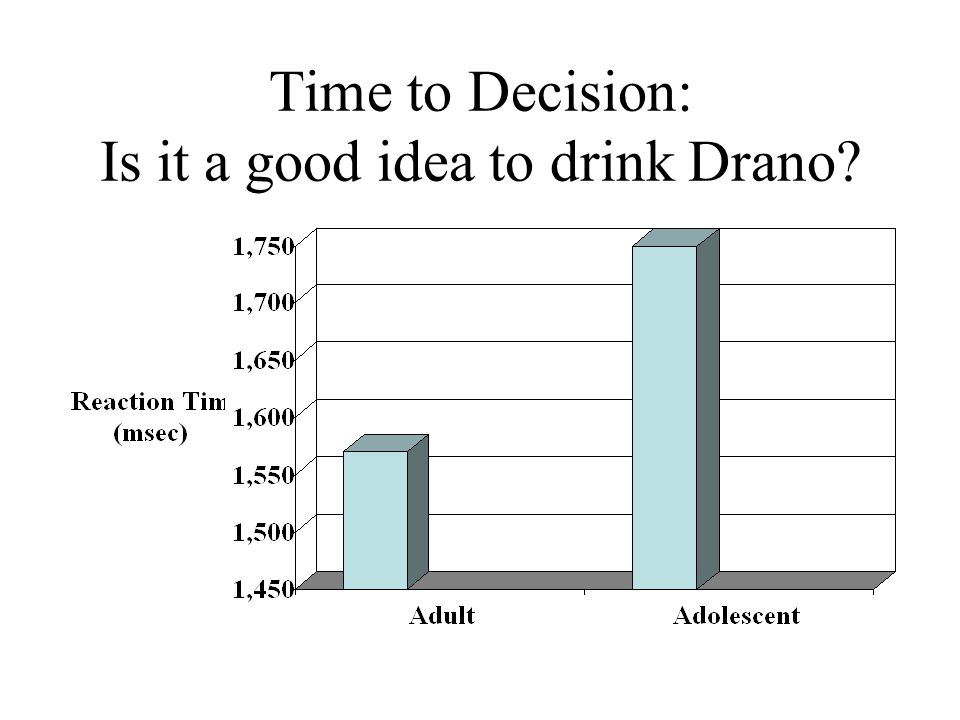 Time to Decision: Is it a good idea to drink Drano