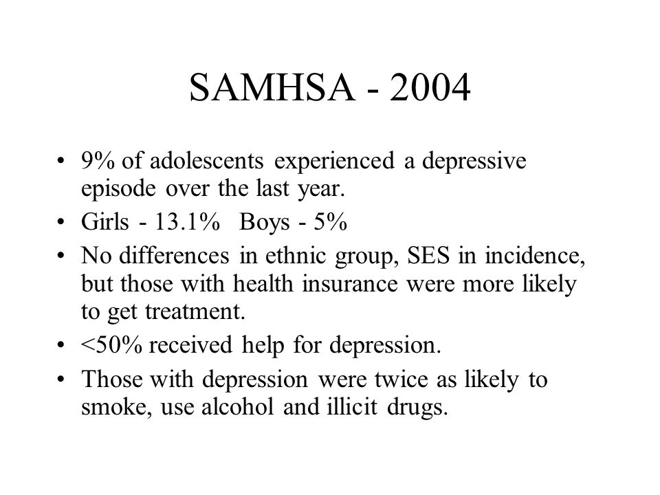 SAMHSA - 2004 9% of adolescents experienced a depressive episode over the last year. Girls - 13.1% Boys - 5%