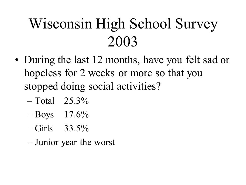 Wisconsin High School Survey 2003