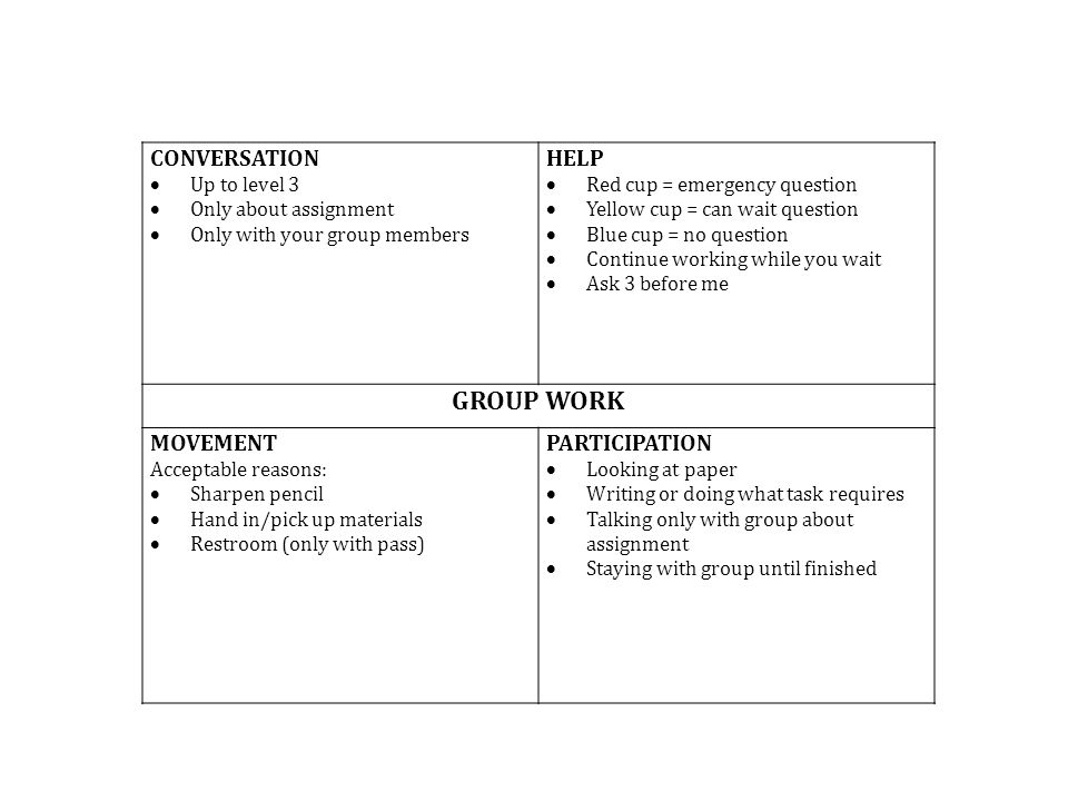GROUP WORK CONVERSATION HELP MOVEMENT PARTICIPATION Up to level 3