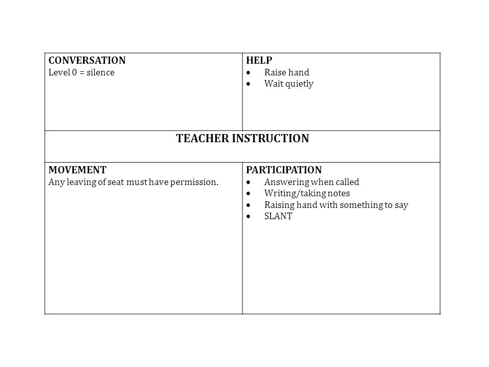 TEACHER INSTRUCTION CONVERSATION HELP MOVEMENT PARTICIPATION
