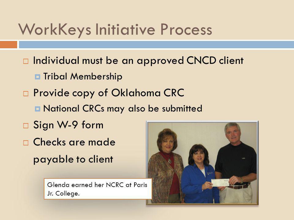 WorkKeys Initiative Process