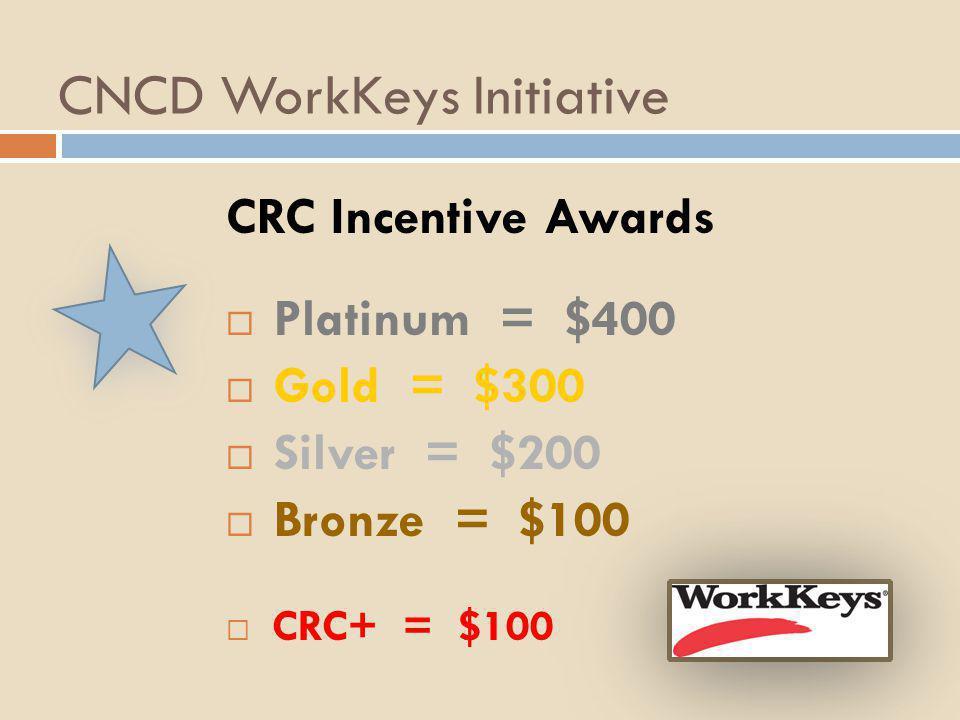 CNCD WorkKeys Initiative