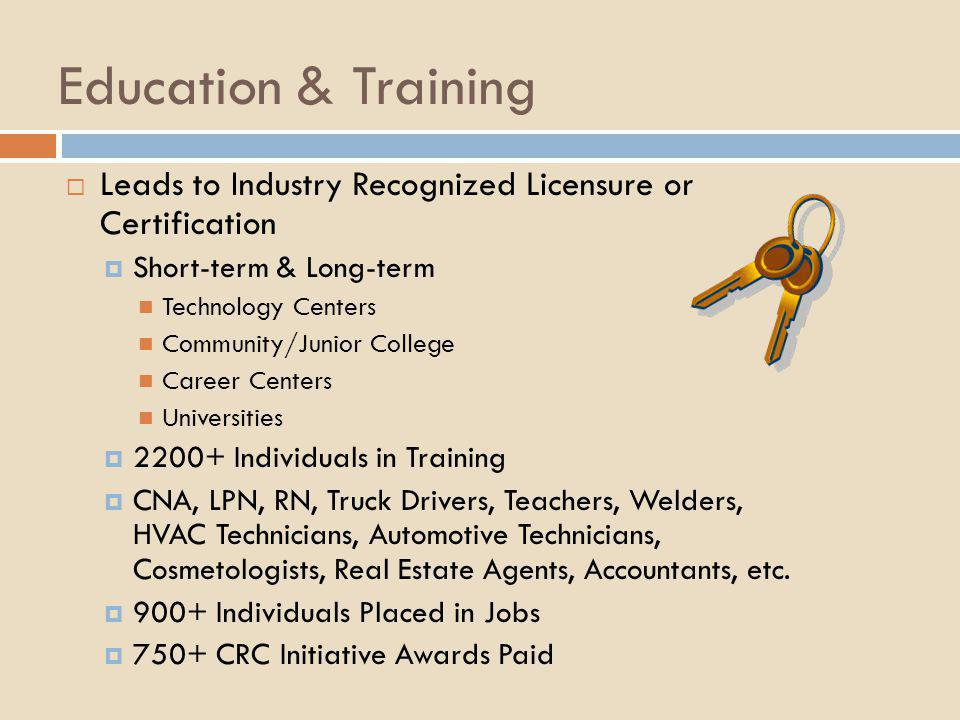 Education & Training Leads to Industry Recognized Licensure or Certification. Short-term & Long-term.