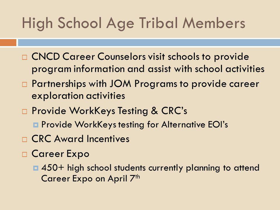 High School Age Tribal Members