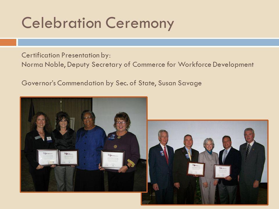 Celebration Ceremony Certification Presentation by: