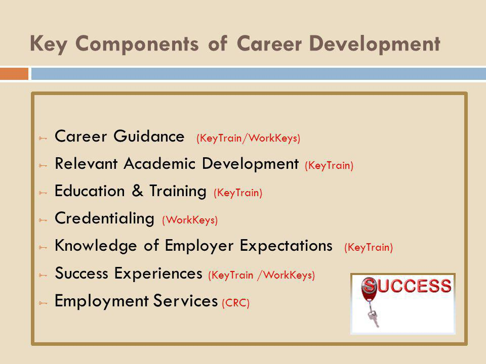 Key Components of Career Development
