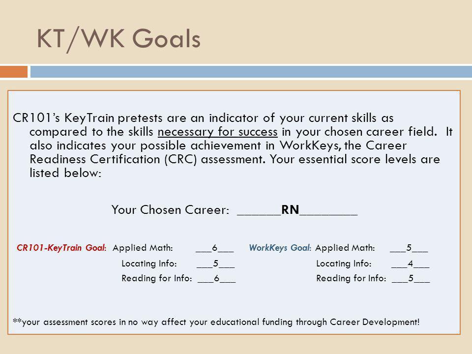 Your Chosen Career: ______RN________