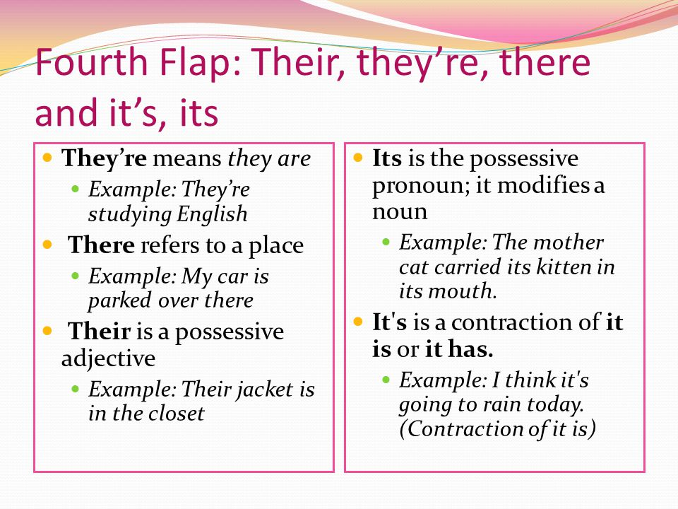 Fourth Flap: Their, they're, there and it's, its