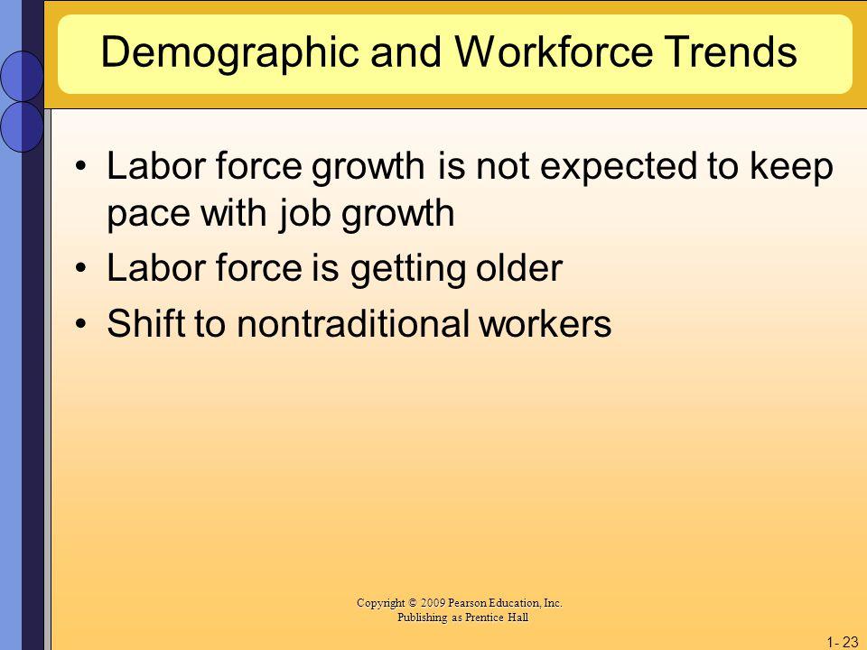 Demographic and Workforce Trends