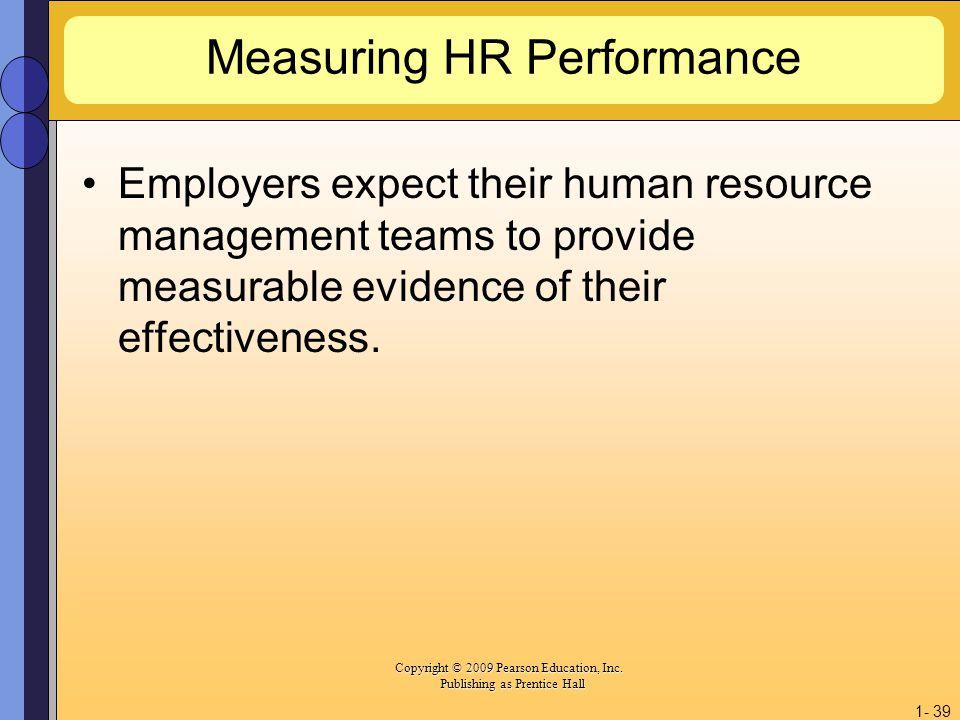 Measuring HR Performance