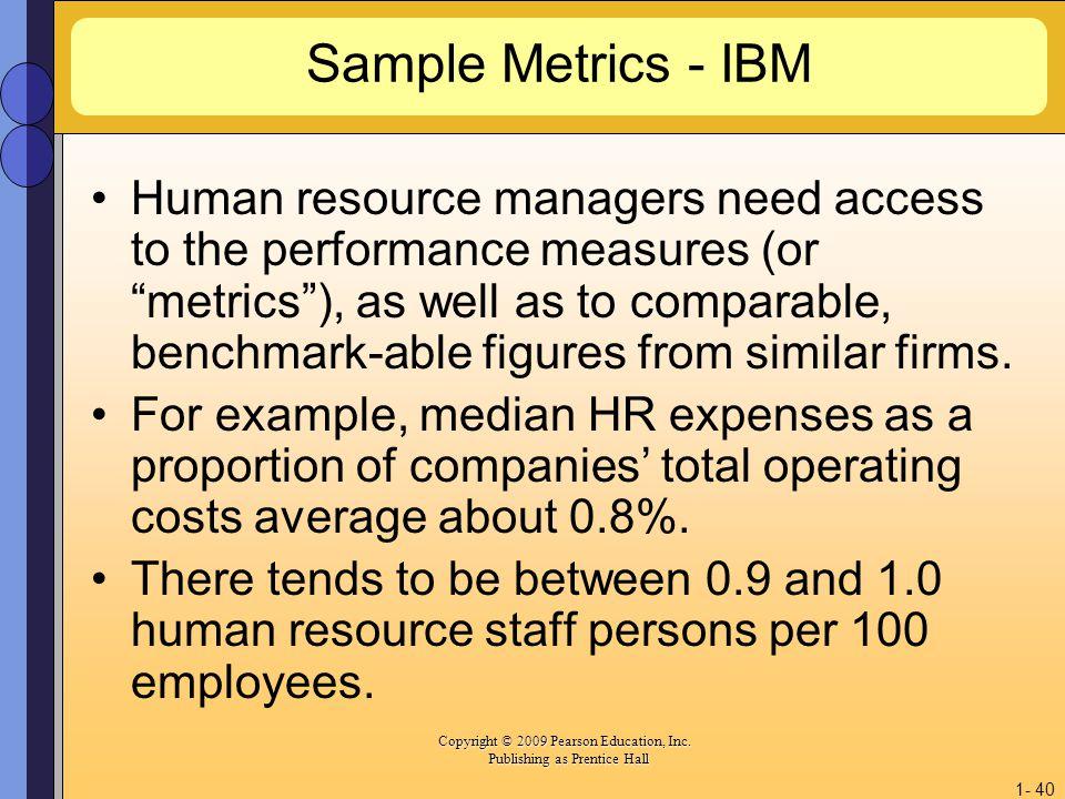 Sample Metrics - IBM