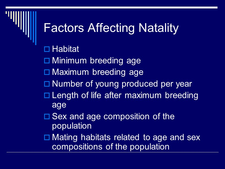 Factors Affecting Natality
