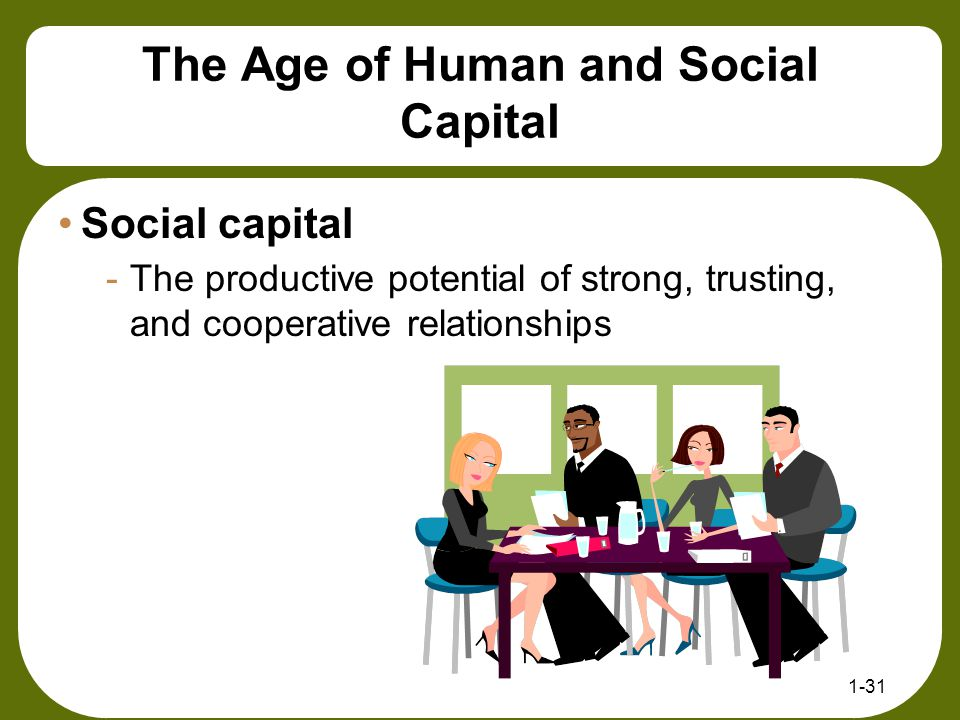 The Age of Human and Social Capital