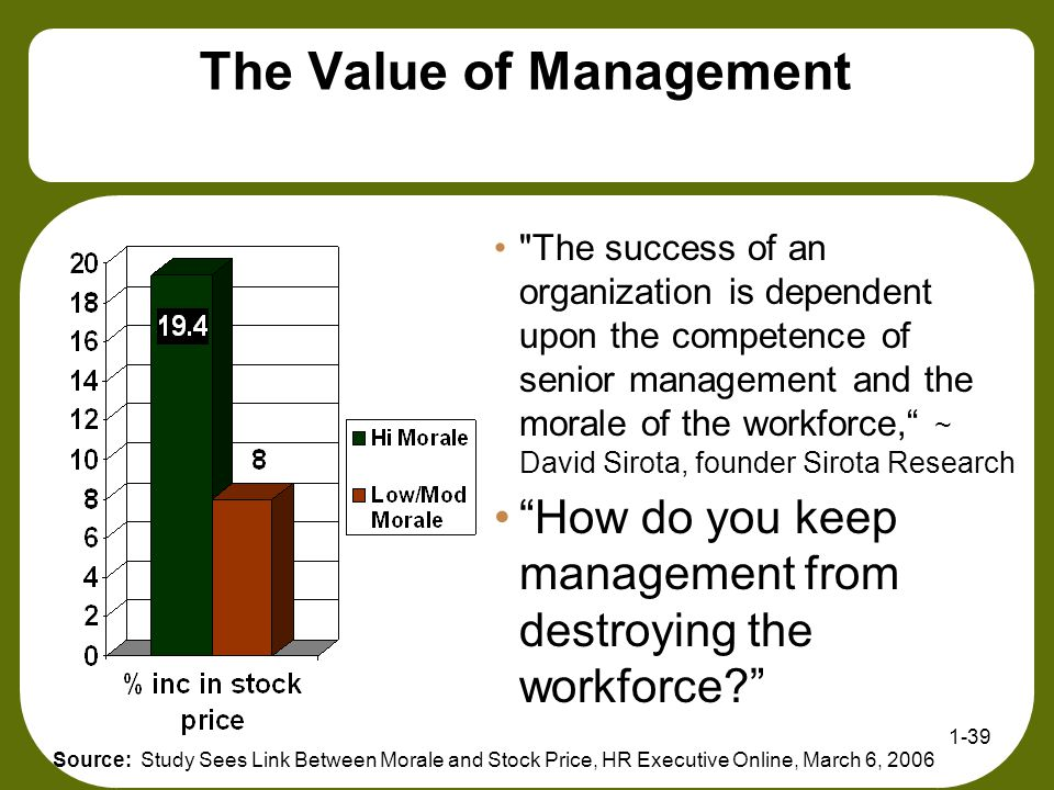 The Value of Management