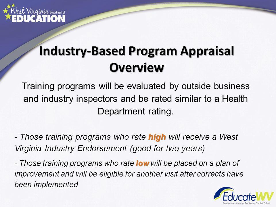 Industry-Based Program Appraisal Overview