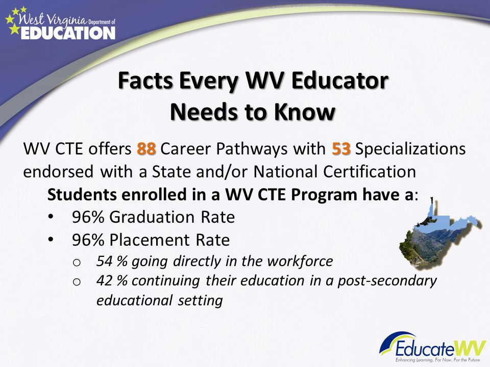 Facts Every WV Educator