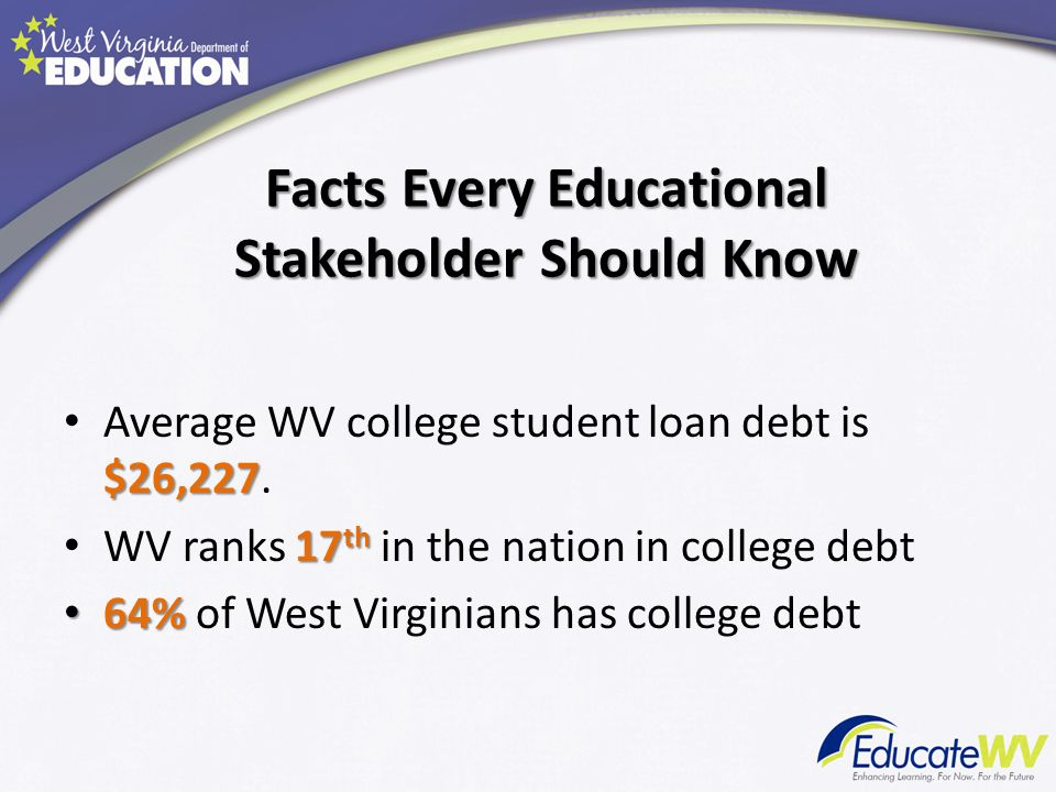 Facts Every Educational Stakeholder Should Know
