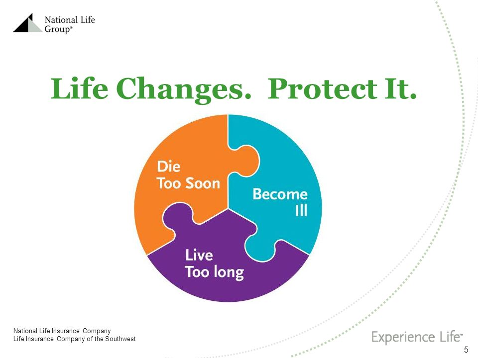 Life Changes. Protect It.