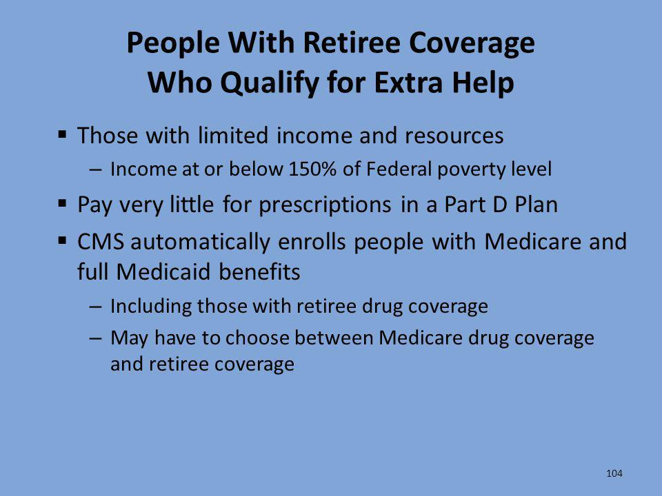 People With Retiree Coverage Who Qualify for Extra Help
