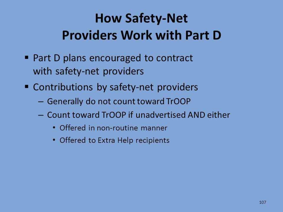 How Safety-Net Providers Work with Part D