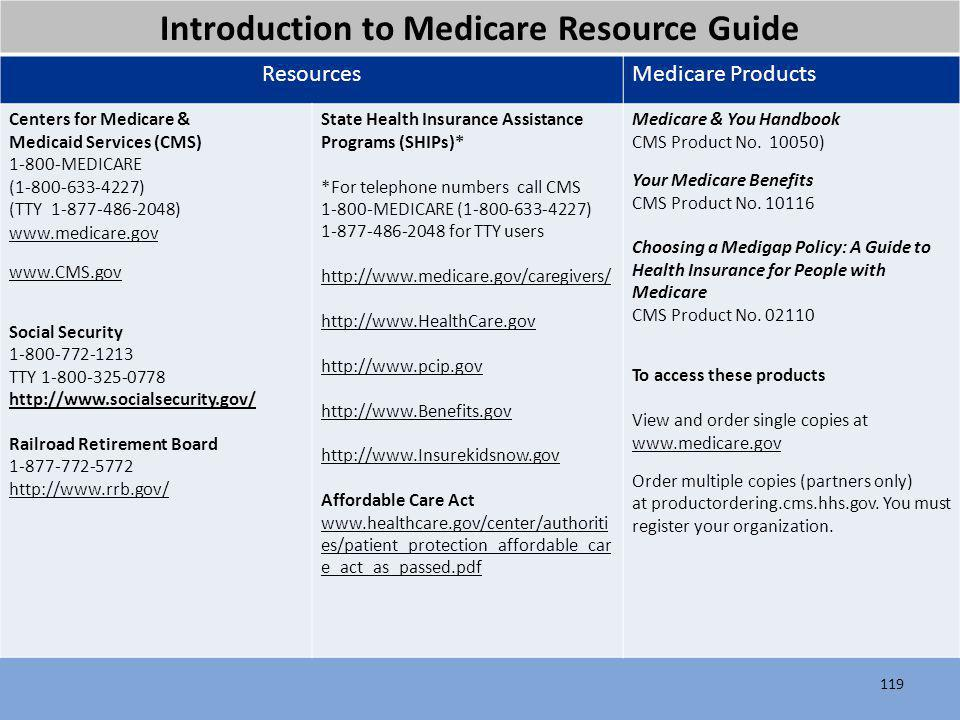 Introduction to Medicare Resource Guide