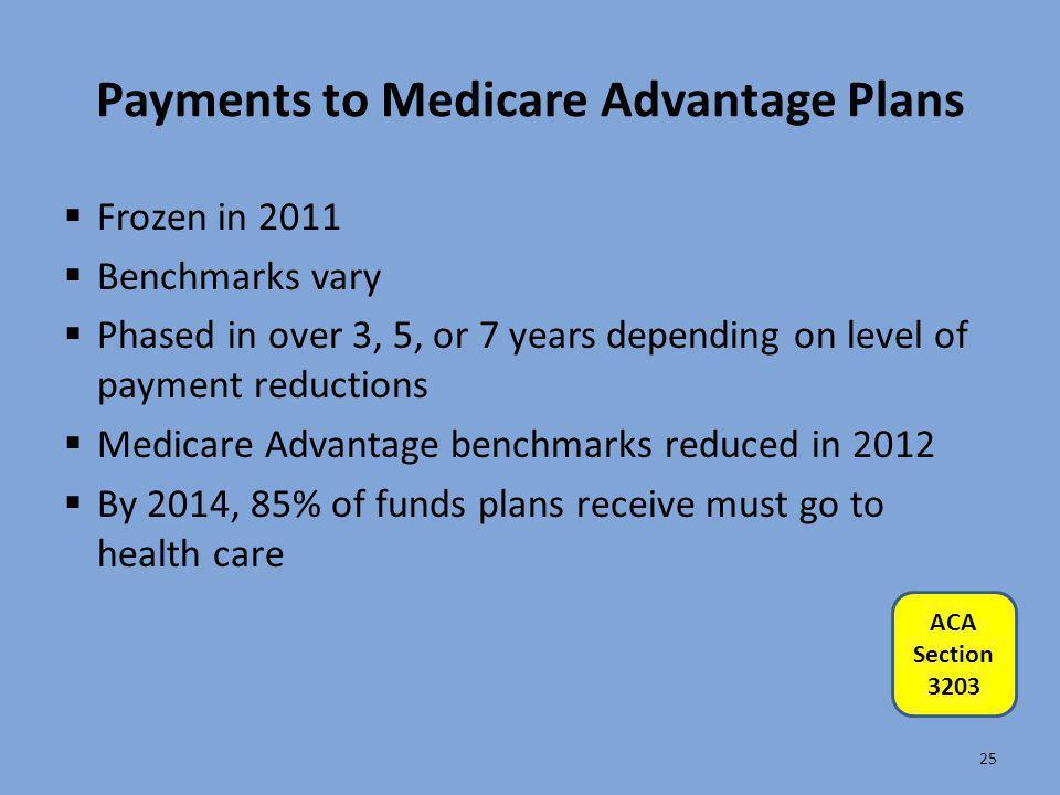 Payments to Medicare Advantage Plans