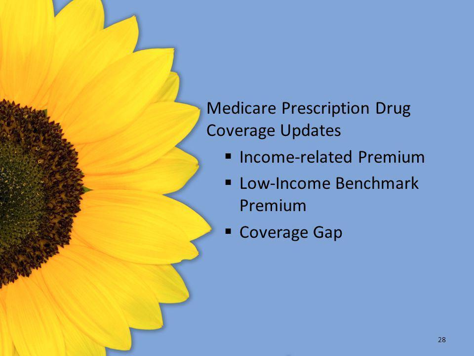 Medicare Prescription Drug Coverage Updates Income-related Premium