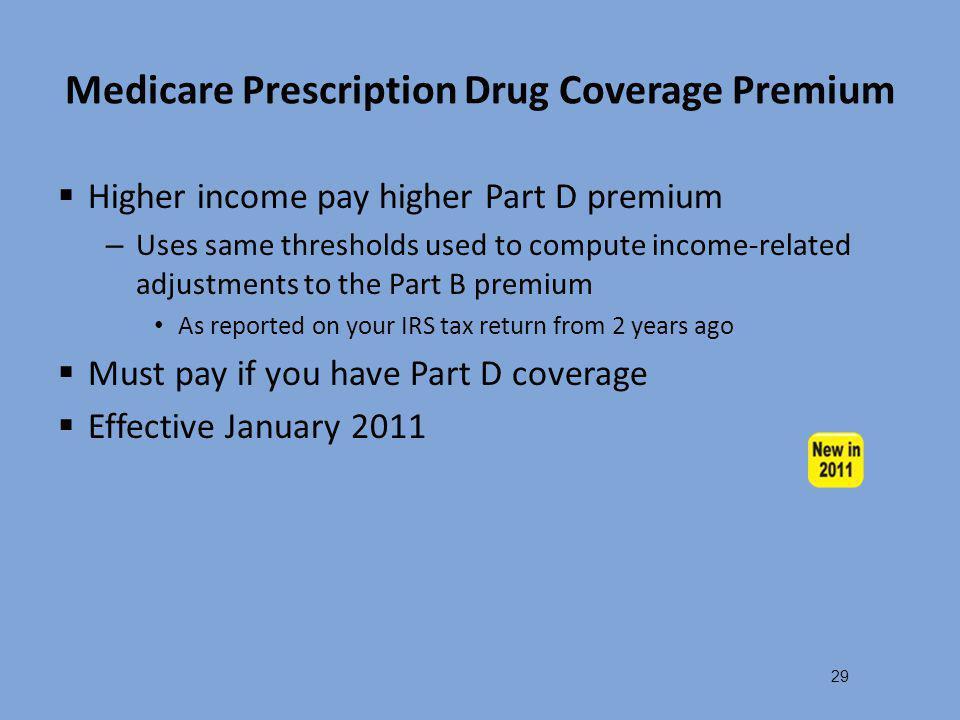 Medicare Prescription Drug Coverage Premium