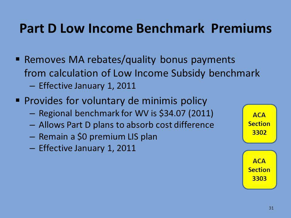 Part D Low Income Benchmark Premiums