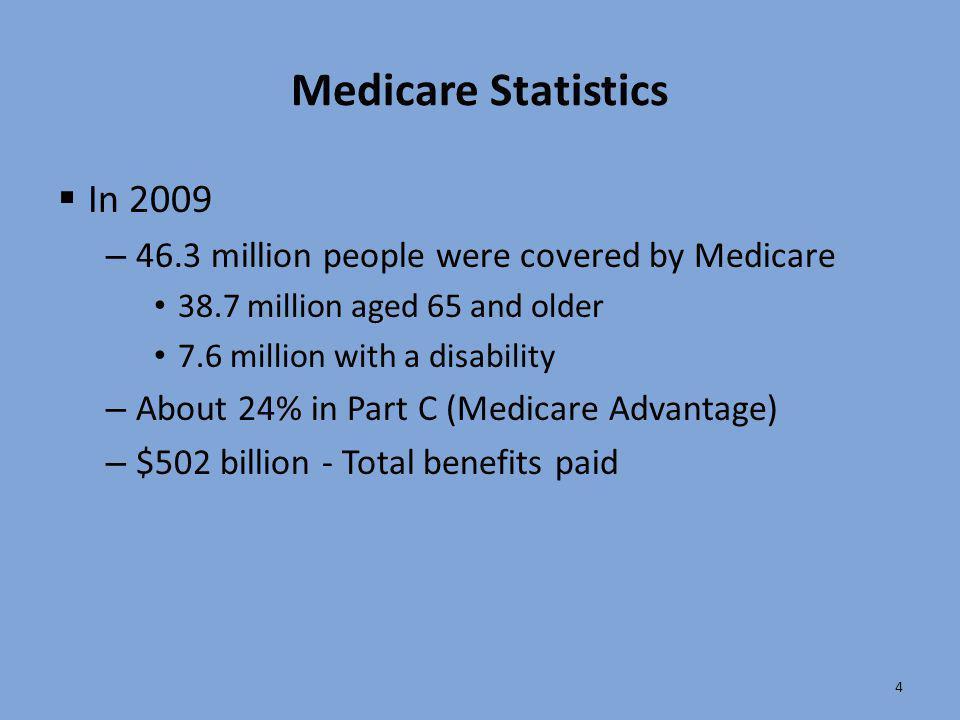 Medicare Statistics In 2009