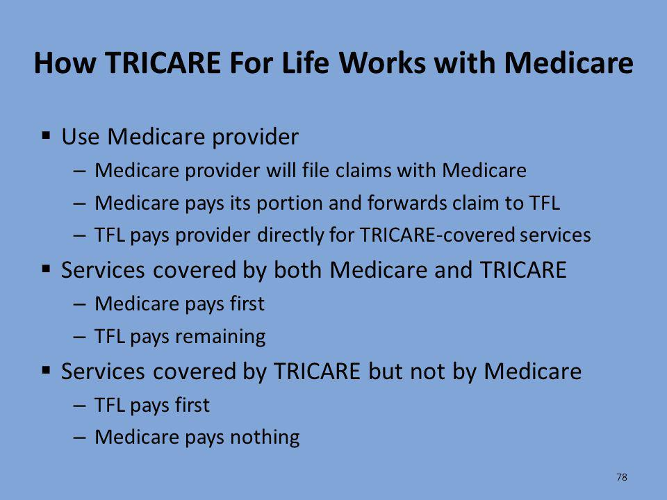 How TRICARE For Life Works with Medicare