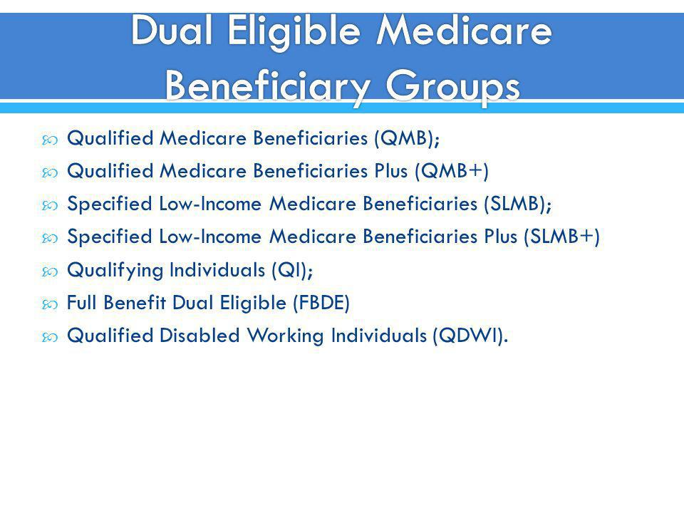 Dual Eligible Medicare Beneficiary Groups