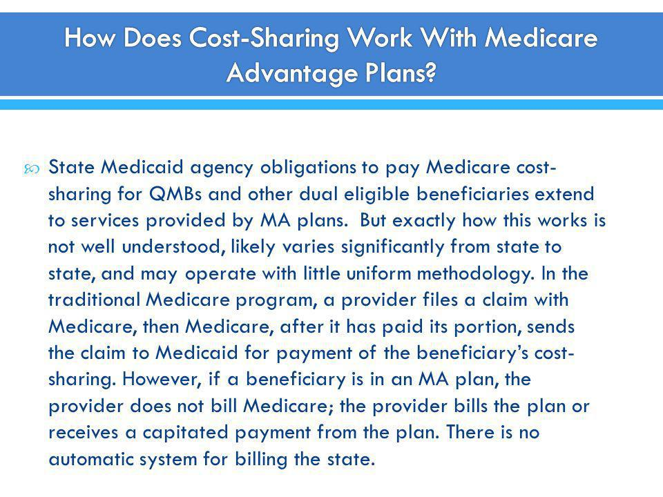 How Does Cost-Sharing Work With Medicare Advantage Plans