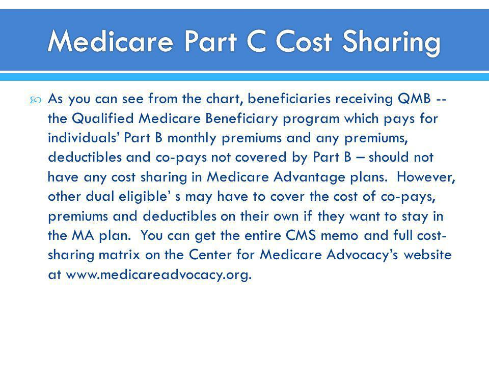 Medicare Part C Cost Sharing