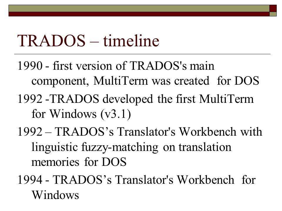 TRADOS – timeline