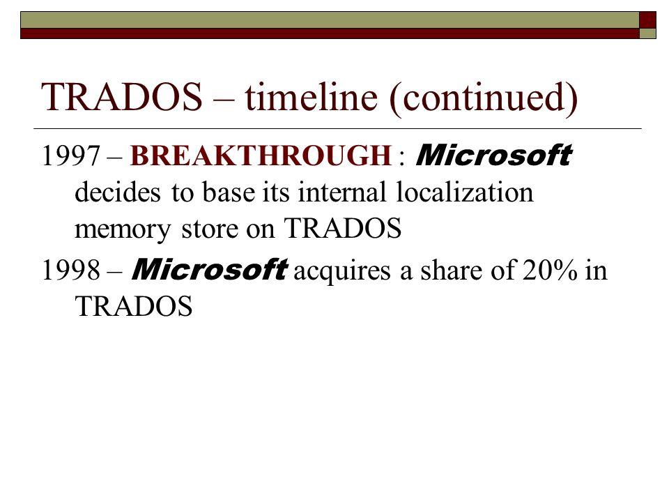 TRADOS – timeline (continued)