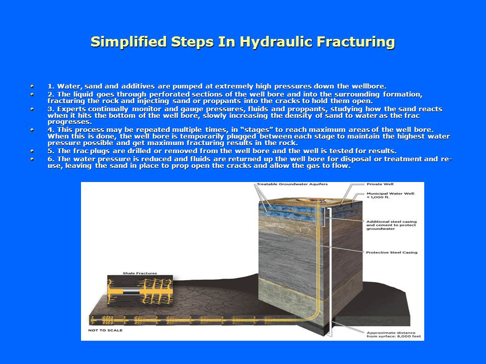Simplified Steps In Hydraulic Fracturing