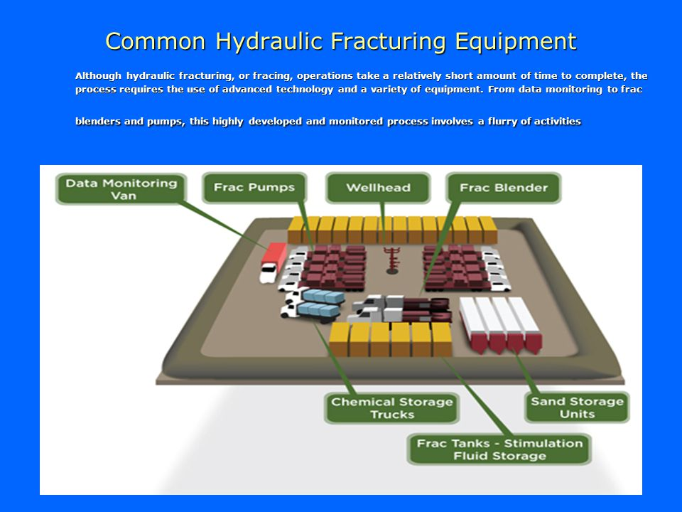 Common Hydraulic Fracturing Equipment
