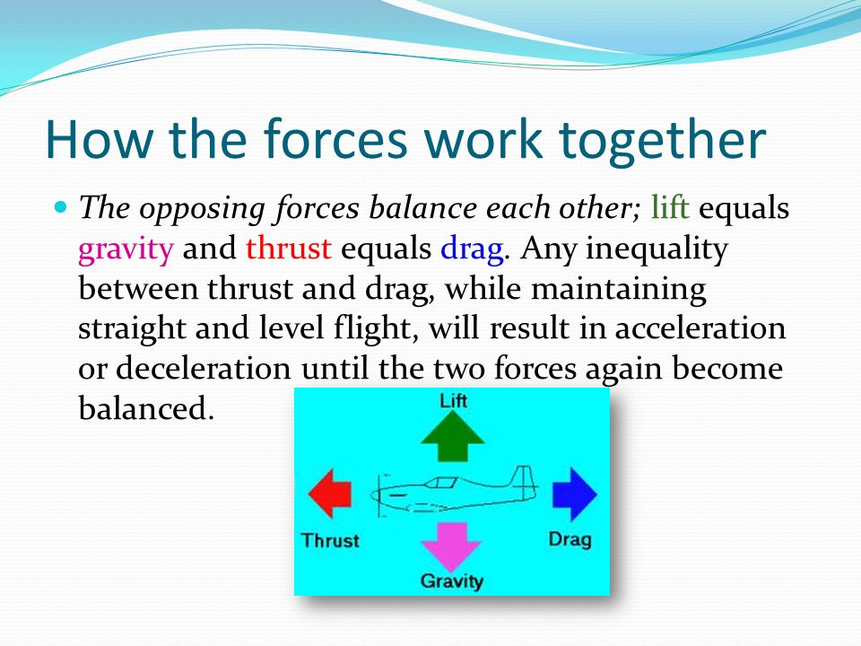 How the forces work together