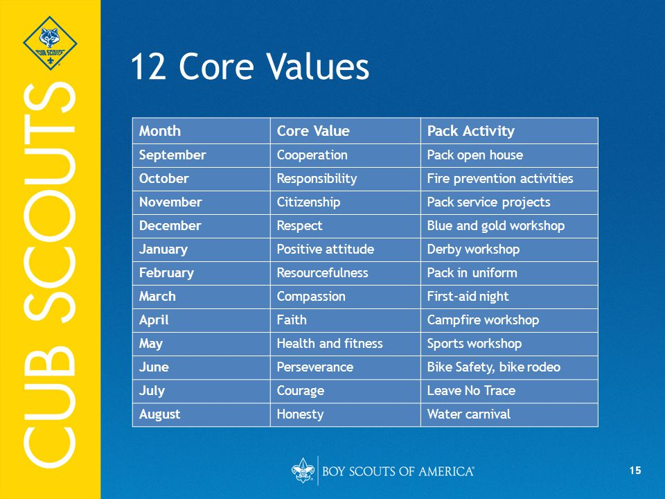 12 Core Values Month Core Value Pack Activity September Cooperation